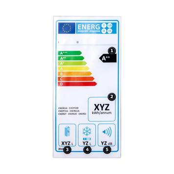 Schutzhülle für Energielabel mit Klebepunkten